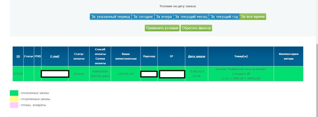 скриншот, бесплатный способ дохода на партнерках