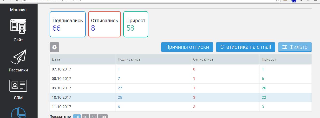 скрин кол-во подписчиков, октябрь 2017